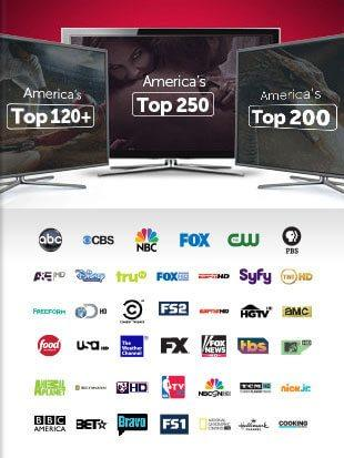 DISH Top Channel Packages - Mariposa, California - Mariposa TV - DISH Authorized Retailer
